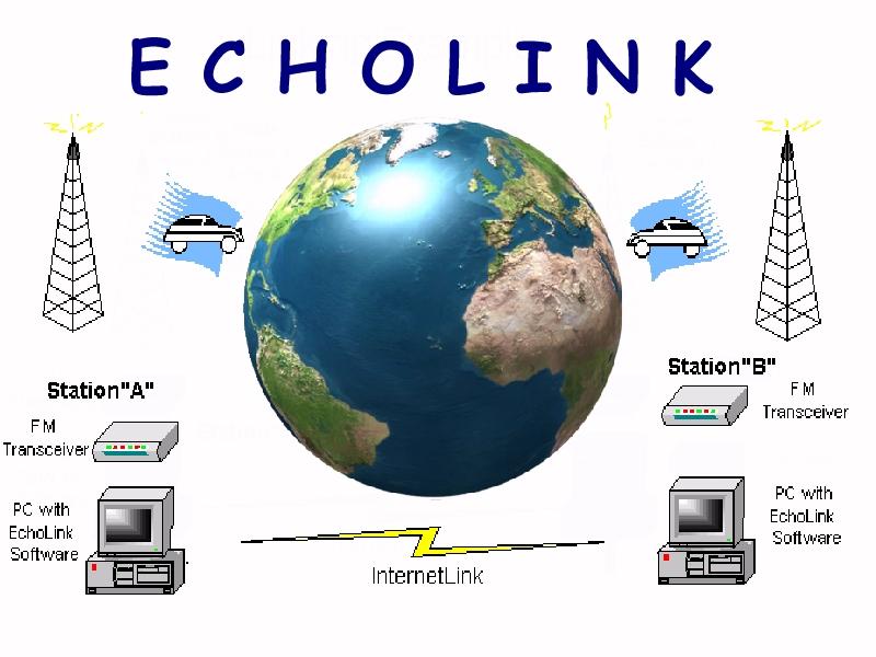M1DYP - Echolink