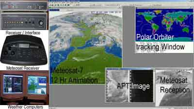 Amateur Weather WEFAX and APT Satellite Imagery Reception from