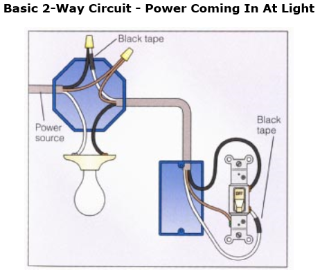 2WL electrical~ wiring 2 lights to 1 switch diagram at fashall.co