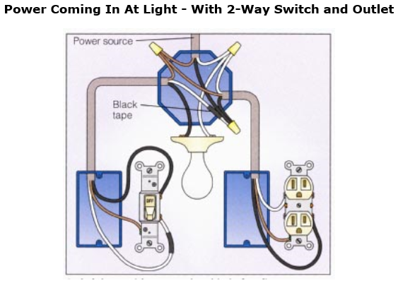 electrical socket wire diagram electrical