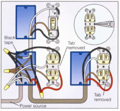 Outlet Wiring Size - Wiring Diagram Sheet on