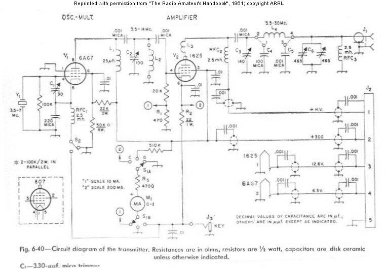 Ham Transmitter – CW
