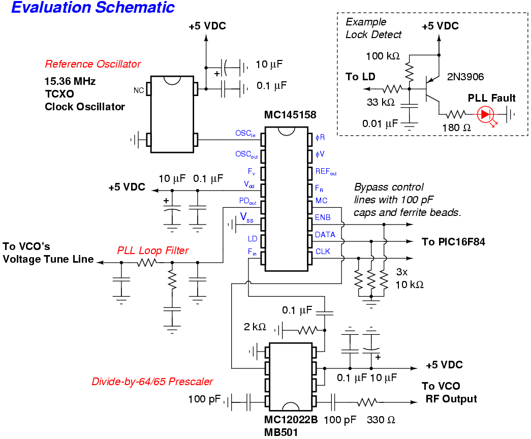 Using The Mc145158 Pll Frequency Synthesizer Circuit Diaghram Of Low Example Application Schematic