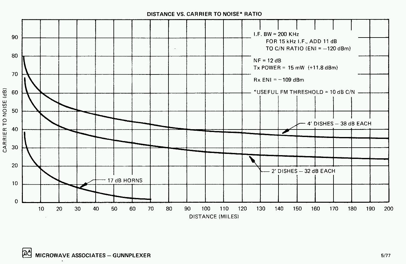 uc5ec ub7ec uac00 uc9c0  ud68c ub85c ub4e4  u0026gt  amateur radio projects