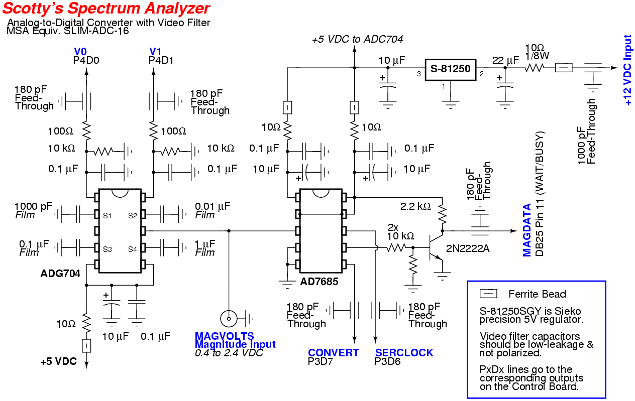 Adc Converter Circuit Diagram | Scotty S Spectrum Analyzer Analog To Digital Converter