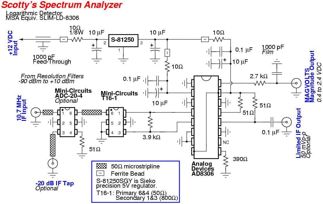 Scotty S Spectrum Analyzer Logarithmic Detector
