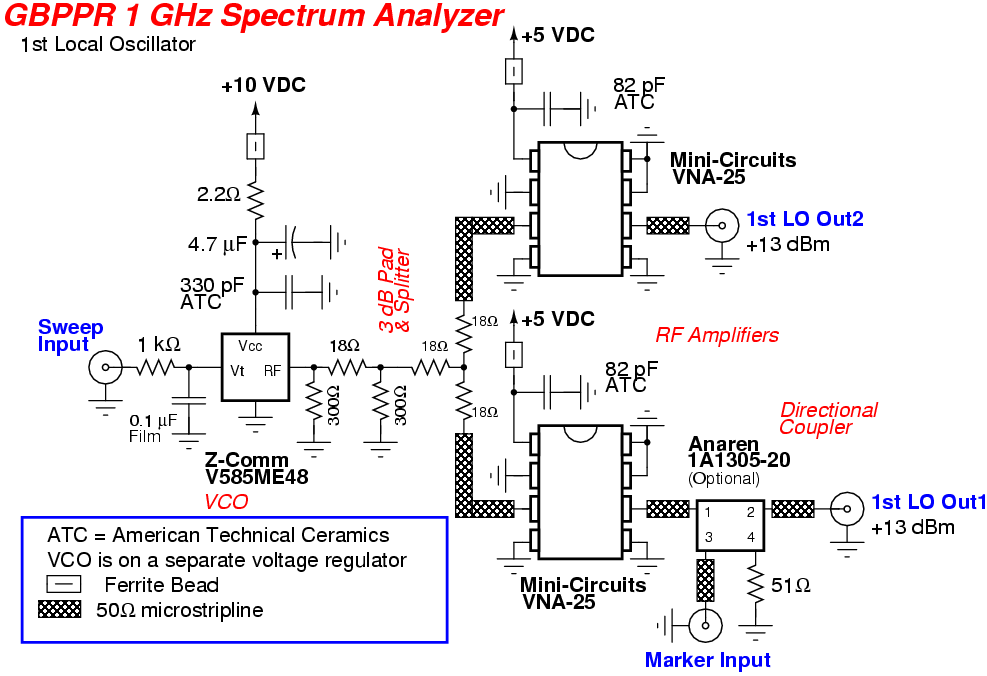 Gbppr 1 Ghz Rf Spectrum Analyzer. Gbppr 1 Ghz Spectrum Analyzer First Local Oscillator Schematic. Wiring. Spectrum Dc Drive Wiring Diagram At Scoala.co