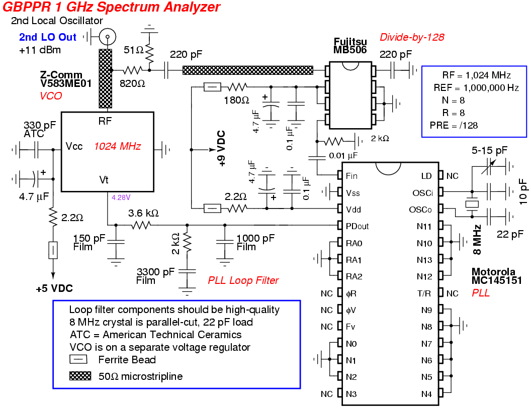 Gbppr 1 Ghz Rf Spectrum Analyzer Circuit Further Sound Generator Likewise The Second Local Oscillator Schematic