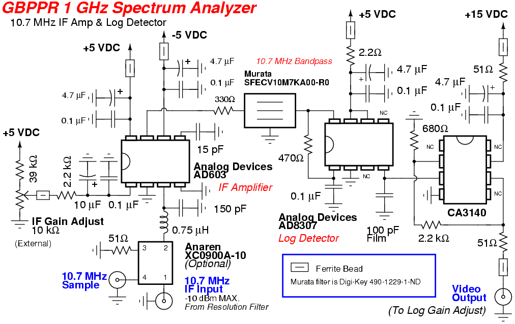 Gbppr 1 Ghz Rf Spectrum Analyzer. Gbppr 1 Ghz Spectrum Analyzer 107 Mhz If Lifier Logarithmic Detector Schematic. Wiring. Spectrum Dc Drive Wiring Diagram At Scoala.co