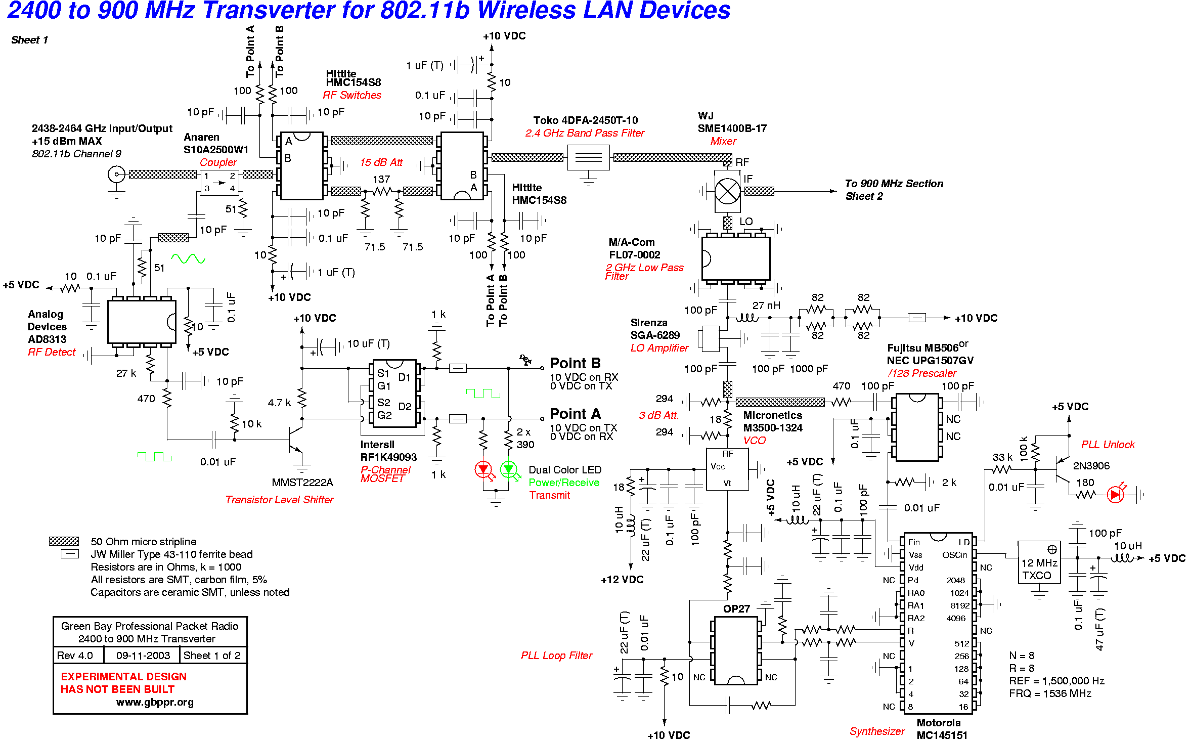 GBPPR Frequency Transverters for Wireless LAN Devices