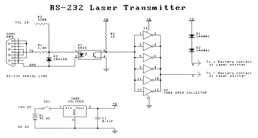 rs 232 laser transceiverFurther Laser Munication Circuit On Laser Diode Circuit Diagram #12