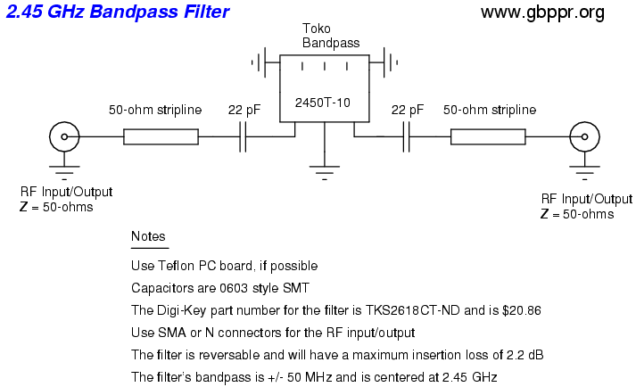 Homebrew RF Test Equipment and Software