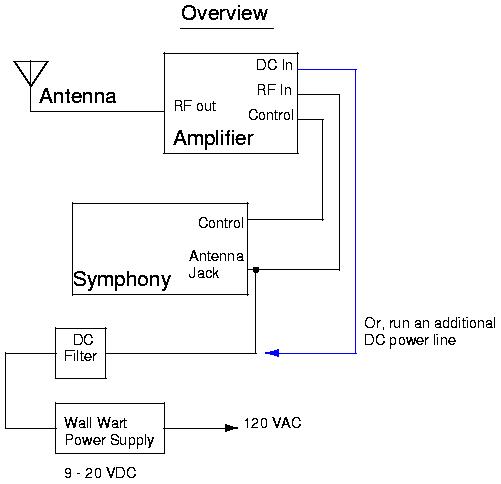 wifi amplifier circuit diagram enthusiast wiring diagrams u2022 rh rasalibre co Outdoor Wi-Fi Antenna Laptop Wifi Antenna