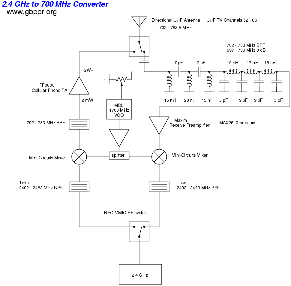 Homebrew Rf Test Equipment And Software Remote Control Jammer Circuit Diagram 24 Ghz To 700 Mhz Converter