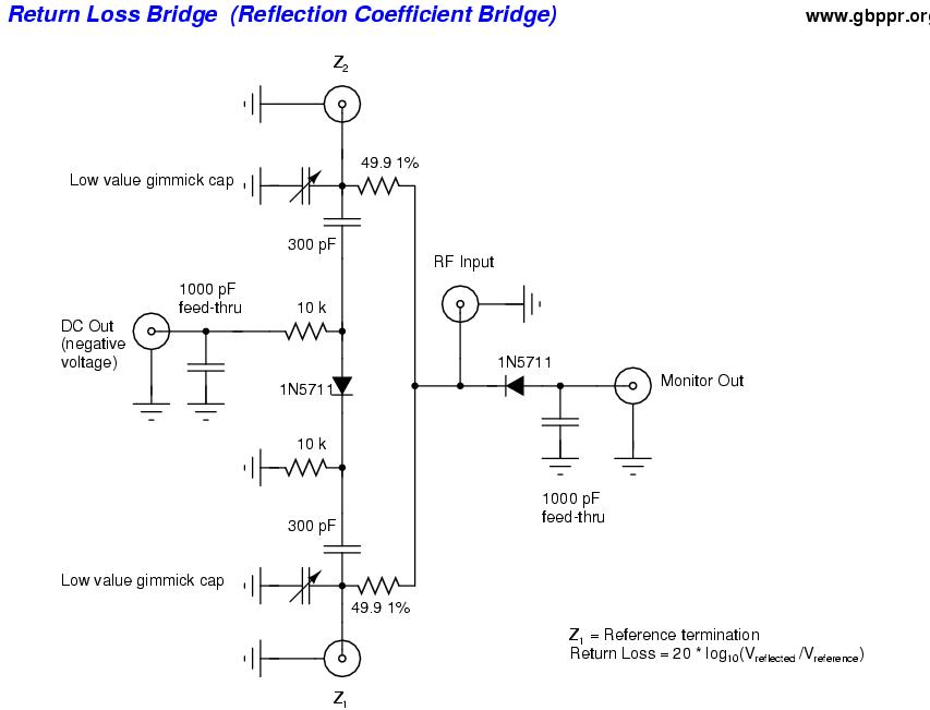 Rf Impedance Bridge