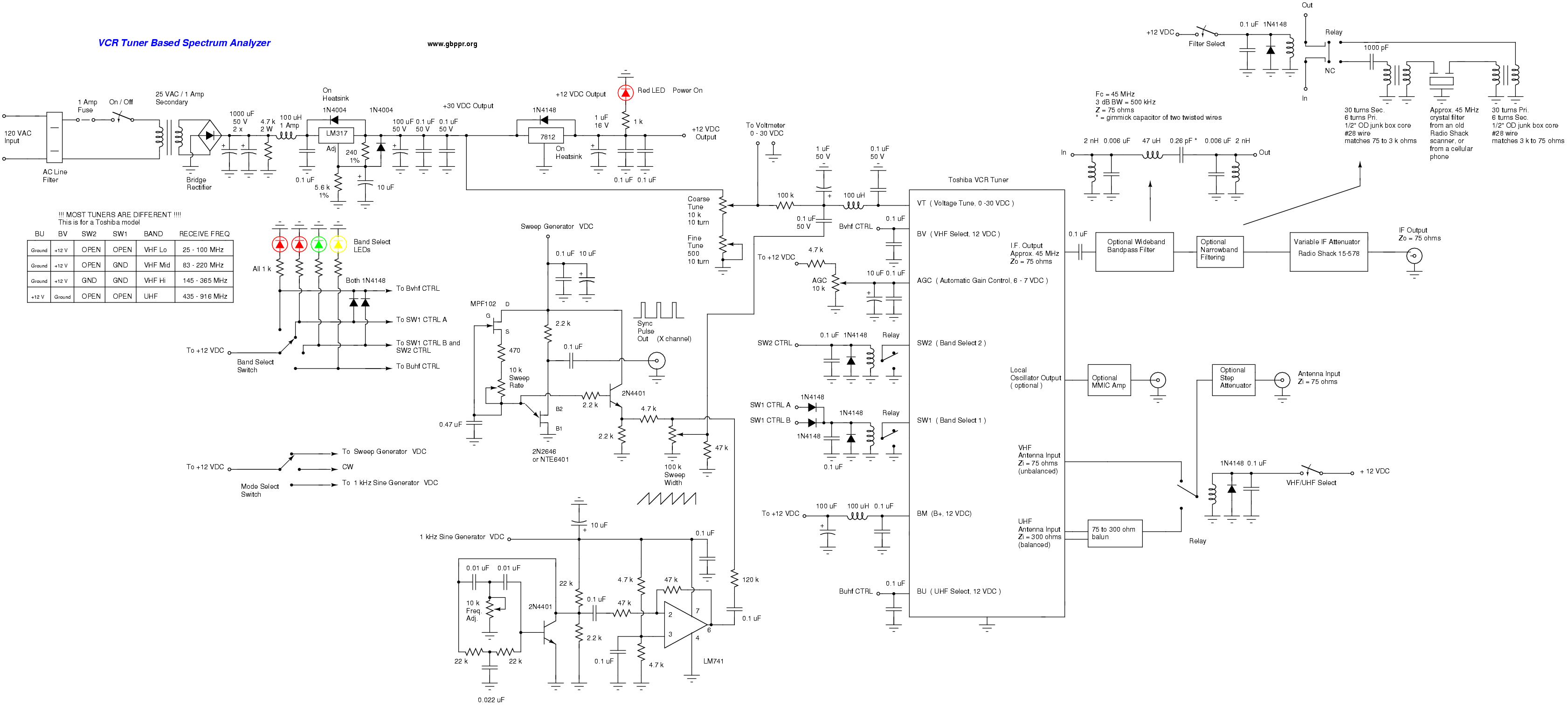 Homebrew Rf Test Equipment And Software Homemade Antenna Wiring Diagram Vcr Tuner Based Spectrum Analyzer Schematic