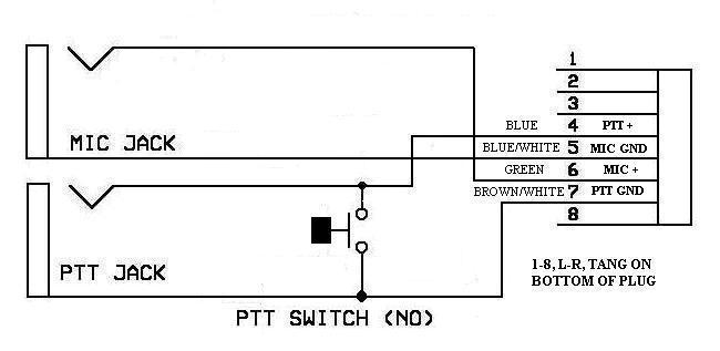 ic706mkiig headset rh qsl net Wiring- Diagram PTT Foot Switch Print