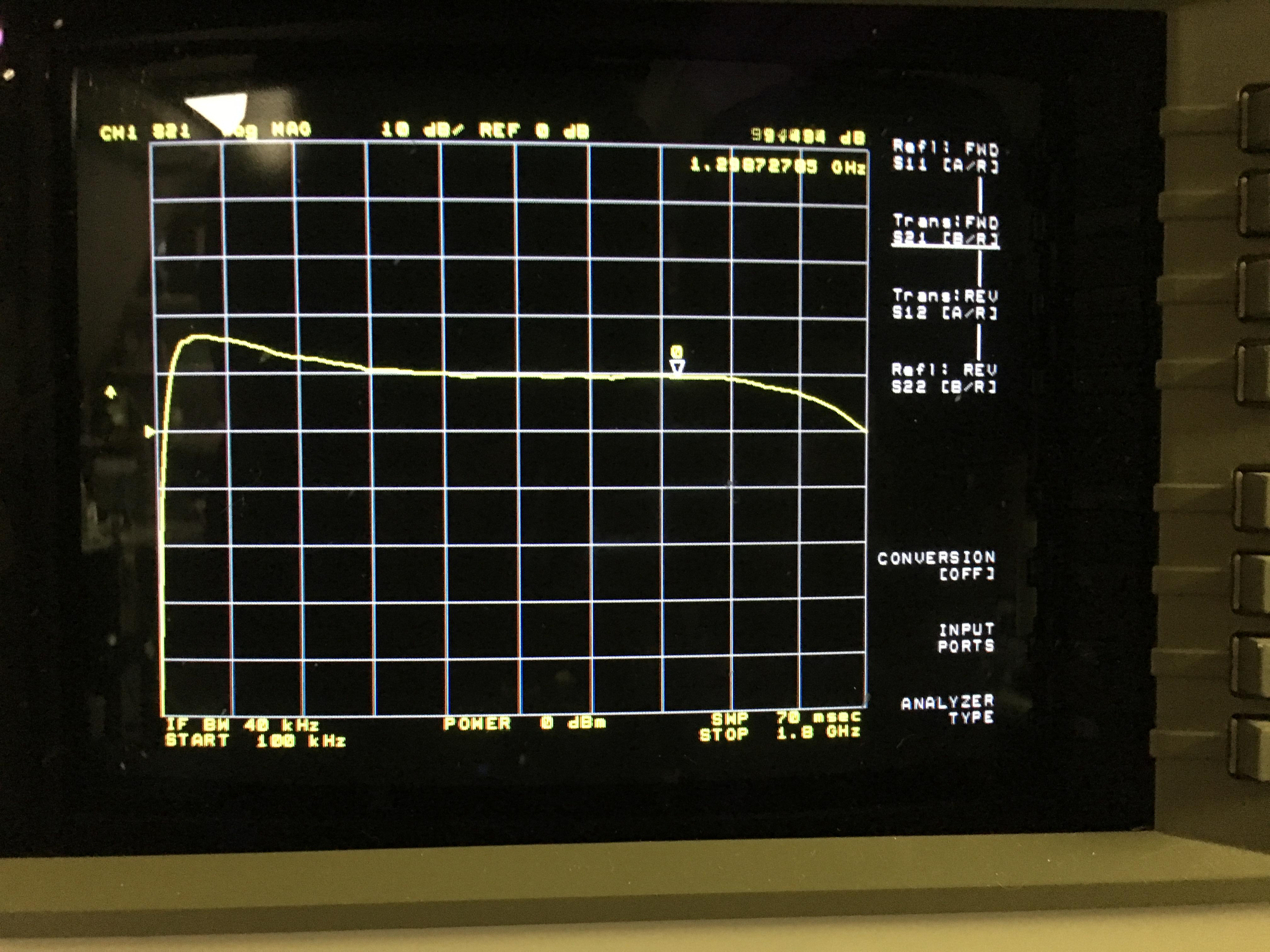DVB-S Amplifiers