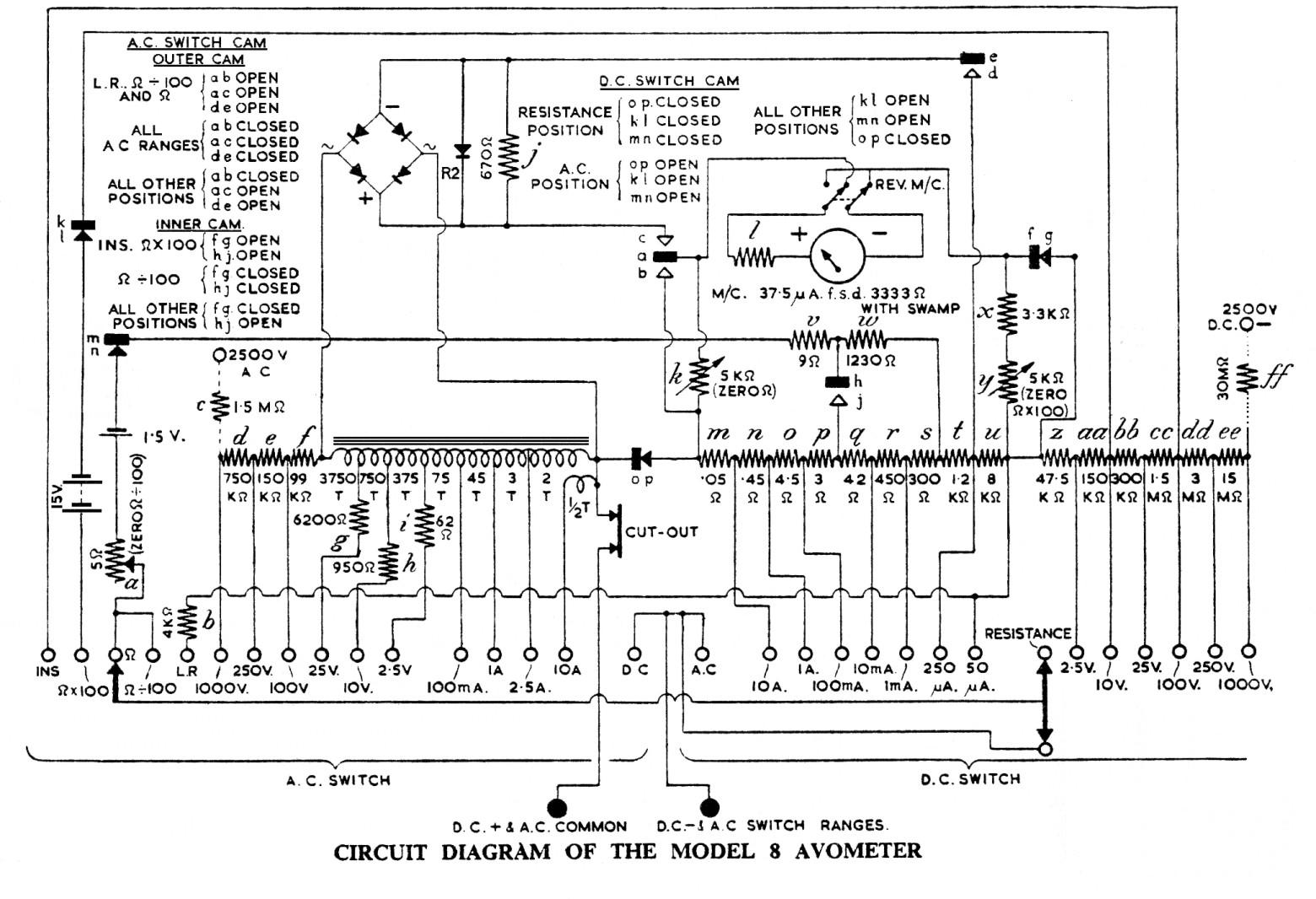 avo 8 mk 7 circuit diagram