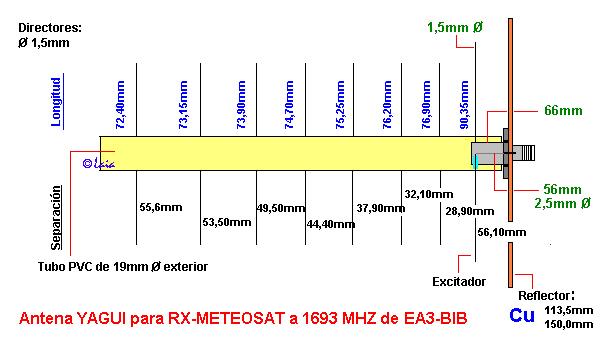 Cmo construir varias antenas fciles para radioaficin