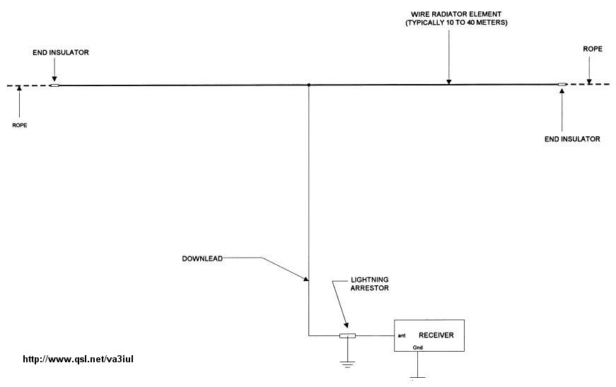 Gay spas and bathouse
