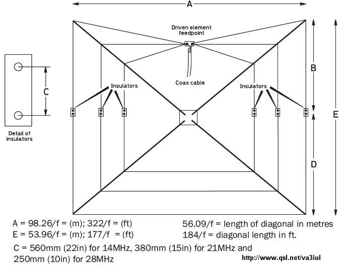 Index of /v/va3iul//Antenna/Wire Antennas for Ham Radio