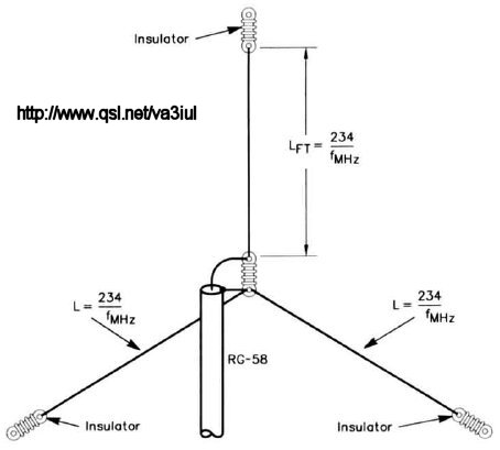 Wire beam antenna