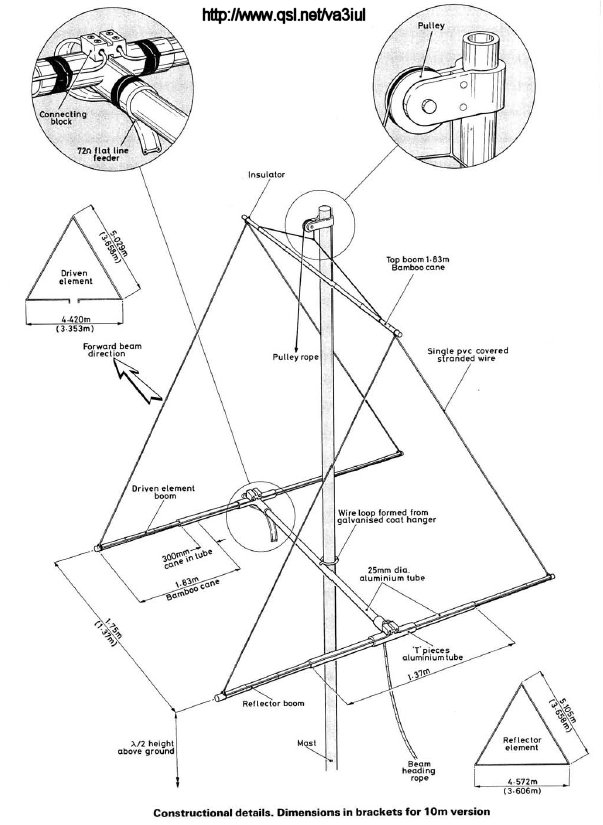 Index of /v/va3iul//Antenna/Wire Antennas for Ham Radio
