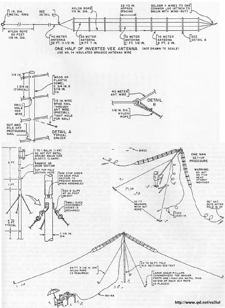 Wire_Antennas_for_Ham_Radio Ham Radio Wiring Diagram on