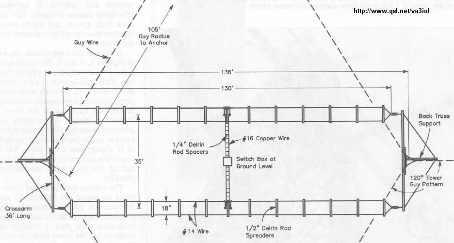 Women playing with their pussy porn