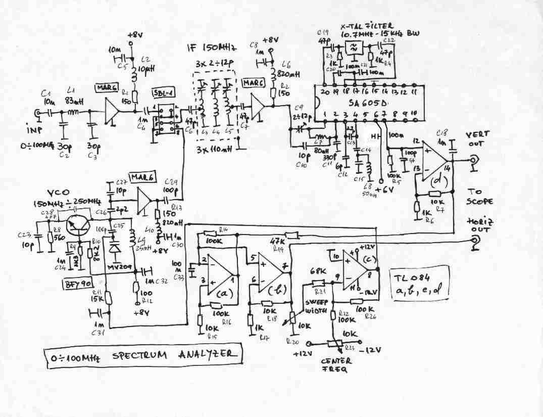 100mhz spectrum analyzer yo3dac    va3iul  i1wqrlinkradio com