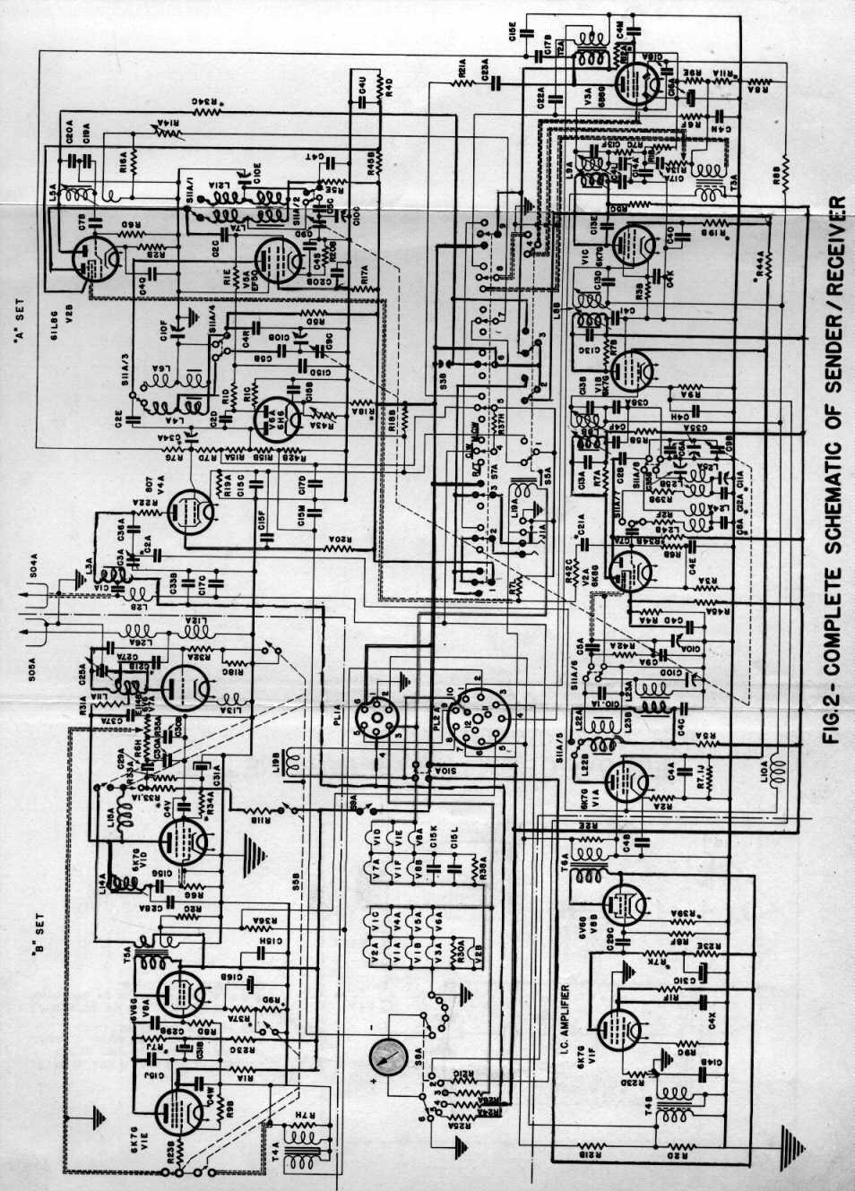 Complete Schematic of Sender/Receiver, ...