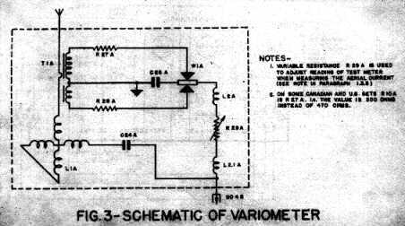wireless set no. 19 mk ii tables, photos, figures, etc. variometer wiring schematic #5