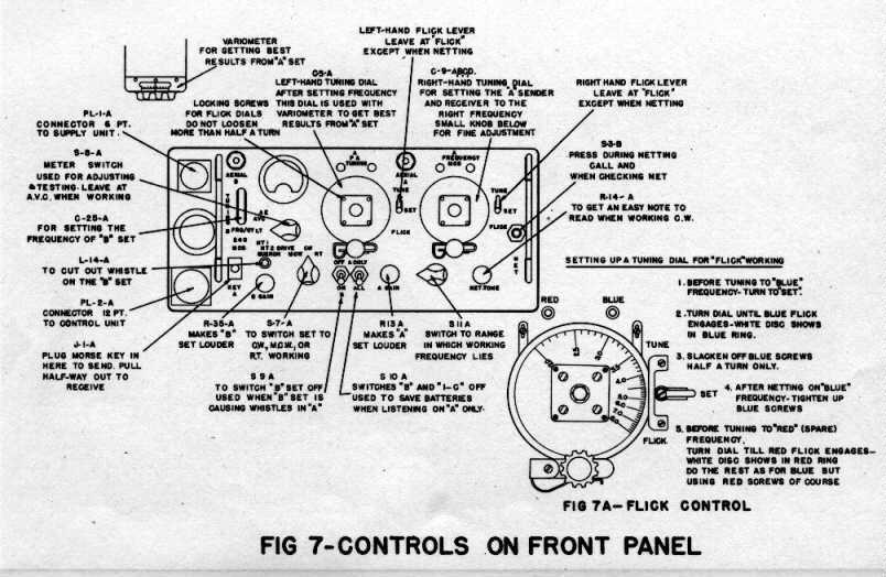 1998 dodge ram 2500 diesel wiring schematic wireless set no. 19 mk ii tables, photos, figures, etc. variometer wiring schematic