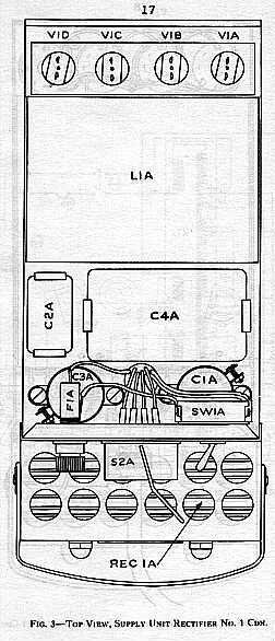 supply unit rectifier no  1 canadian instructions