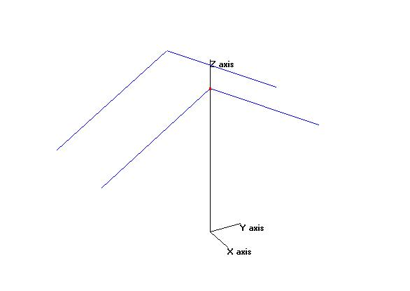 Wire beam for field days activity