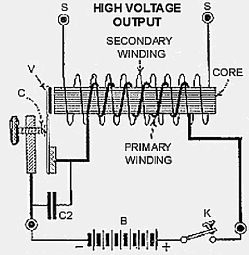 the induction coil typical circuit