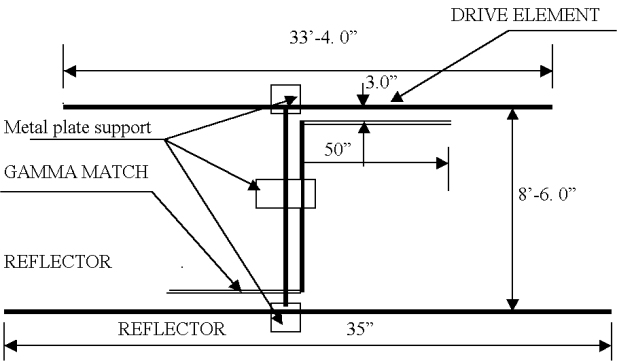 14 Mhz 20 Meter Two Element Mono Band YAGI ANTENNA Design
