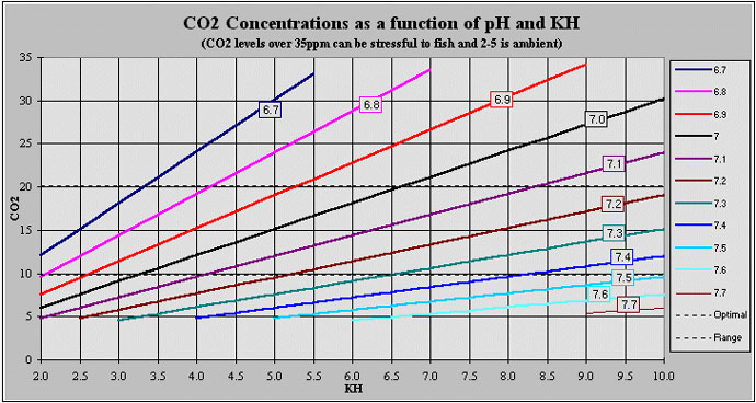 relationship between alkalinity and hardness