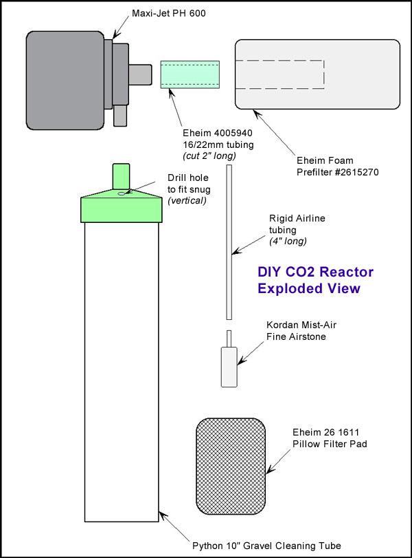 Diy Co2 Reactor For Planted Aquarium