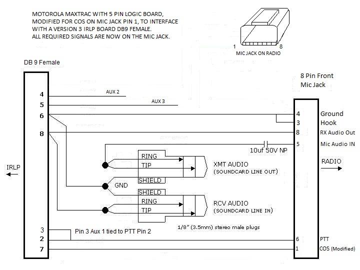 moto irlp skem w2ymm com motorola cdm1250 wiring diagram at cos-gaming.co