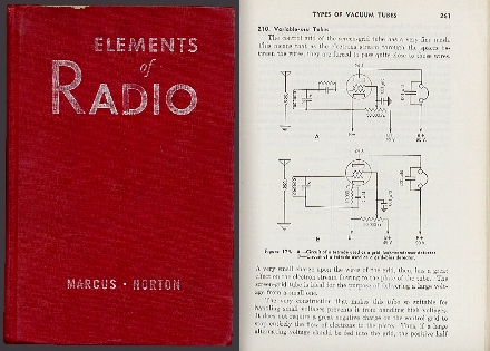 Basic radio theory in Elements of Radio
