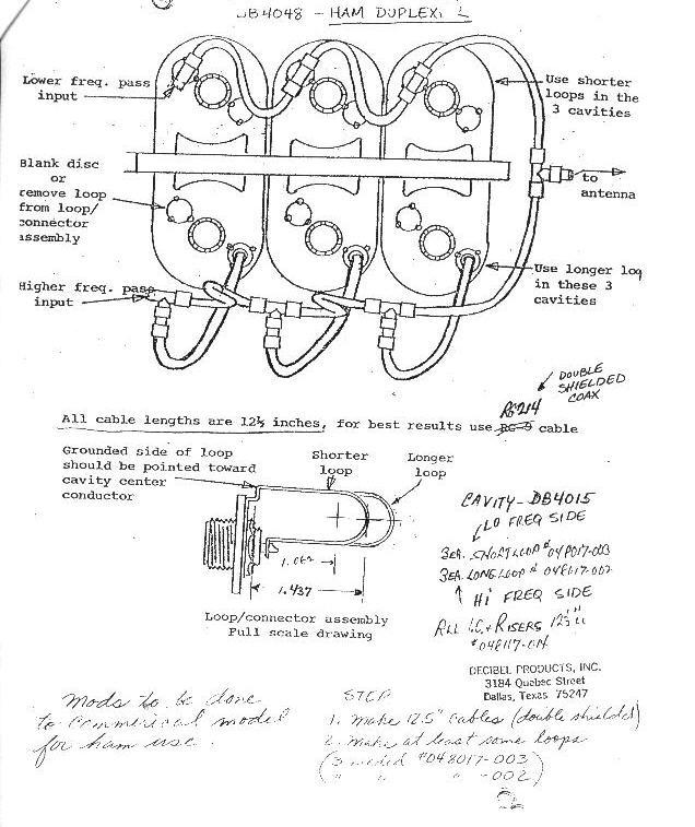 Db 4048 Notch Cavity Duplexer