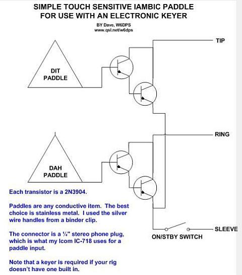 how to use luma keyer