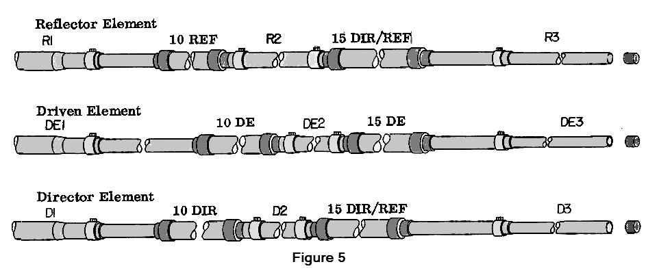 Hy gain th3jr beam for Meter trap