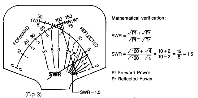 The Measurement Of Power Includes The Power Absorption By The Meter