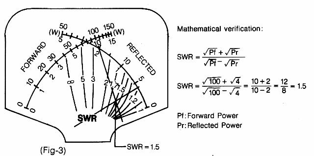 machanical vibration
