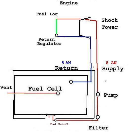 Holley Blue Fuel Pump - Mustangsandmore Forum Archive