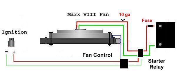 Mark Viii Fan Install