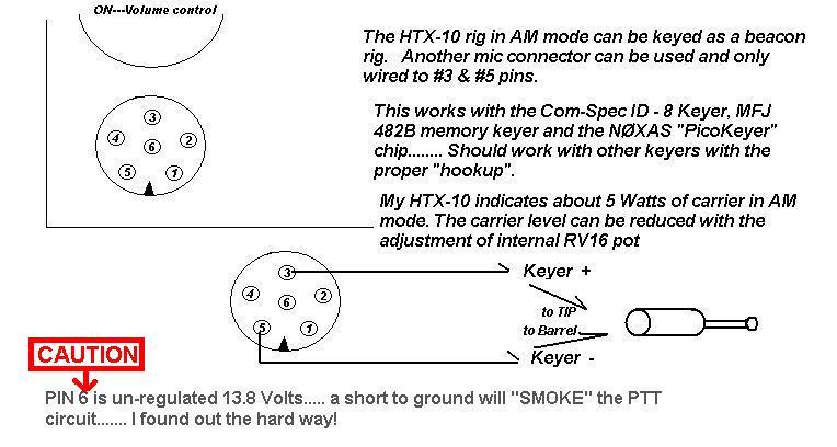 Htx 10 Mic Wiring Diagram - Wiring Diagram